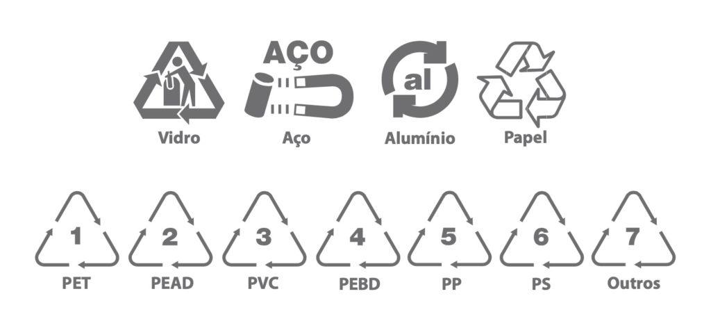 Simbologia de identificação de material, disponível para download no site da ABRE - www.abre.org.br